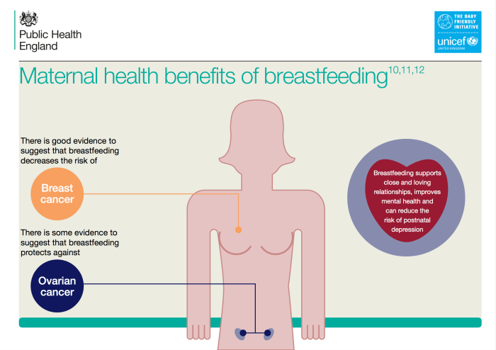 phe-maternal-benefits
